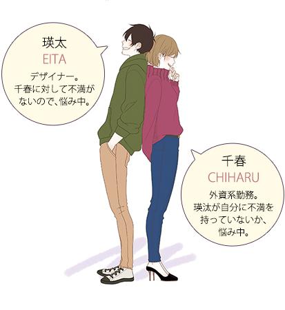 深町なか 藤谷燈子 ほのぼのログ Another Story Kadokawa